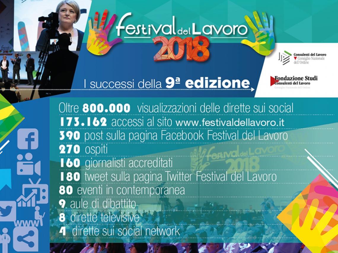 Festival 2018, il successo della nona edizione
